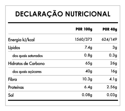 Tabela Nutricional - Barra Despertar de Buda Açaí/Morango (15 unid.)