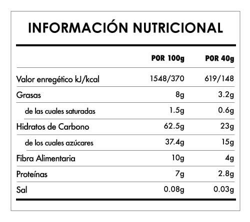 Tabela Nutricional - Barrita Despertar de Buda Cacao