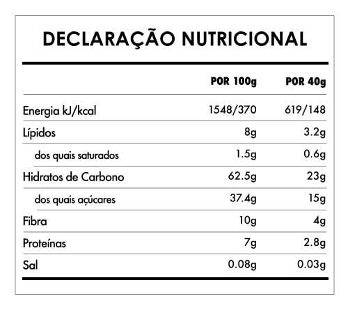Tabela Nutricional - Barra Despertar de Buda Cacau  (15 unid.)