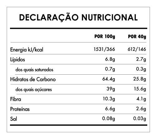 Tabela Nutricional - Barra Despertar de Buda Maca/Baunilha  (15 unid.)