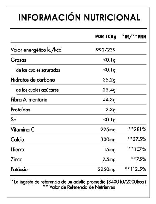 Tabela Nutricional - Baobab en Polvo Bio