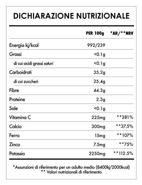 Tabela Nutricional - Baobab