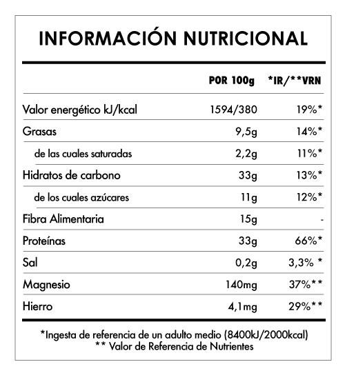 Tabela Nutricional - Despertar de Buda Proteína Matinal 3Kg