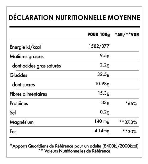 Tabela Nutricional - Éveil du Bouddha Maxi Protéines