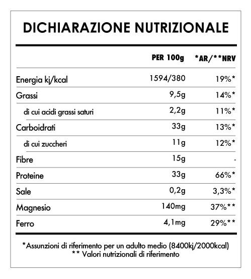 Tabela Nutricional - Risveglio di Buddha Proteine del Mattino