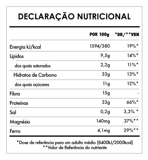 Tabela Nutricional - Despertar de Buda Proteína Matinal