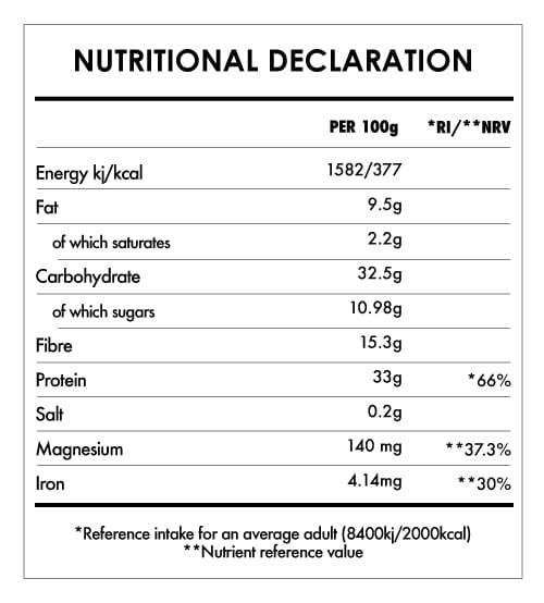 Tabela Nutricional - Buddha's Awakening Morning Protein
