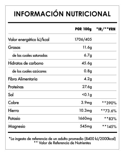 Tabela Nutricional - Cacao