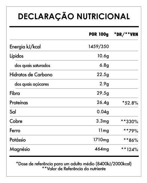 Tabela Nutricional - Cacau Cru
