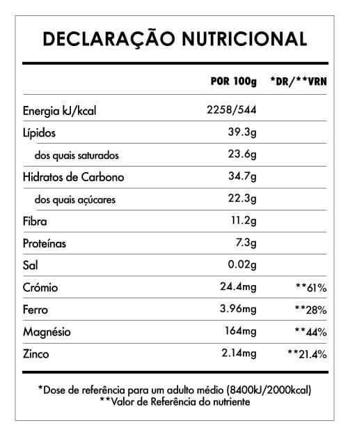 Tabela Nutricional - Chocolate Gojinger - 90g