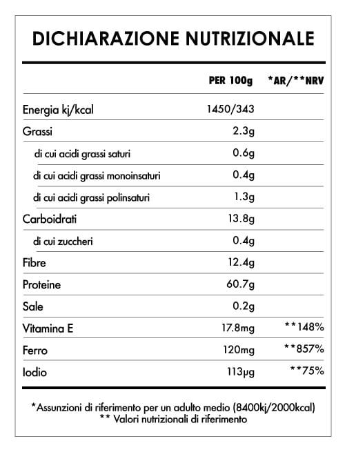 Tabela Nutricional - Chlorella in Polvere Bio