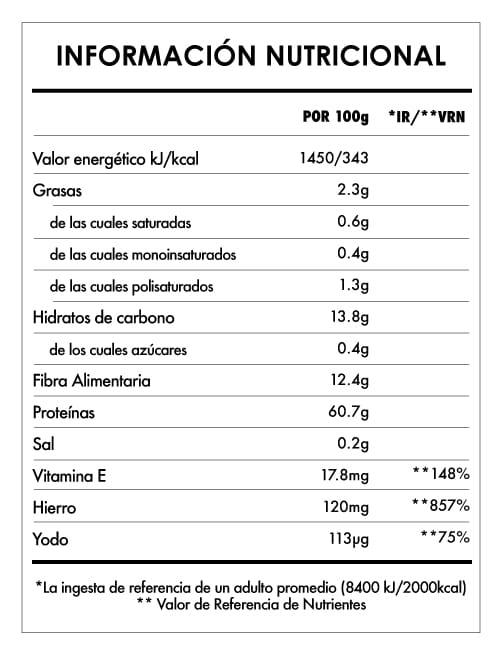 Tabela Nutricional - Clorela en Pastillas Bio