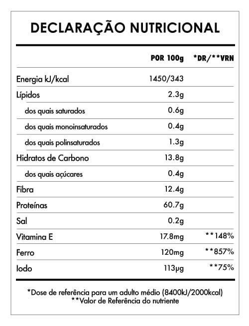 Tabela Nutricional - Clorela Comprimidos