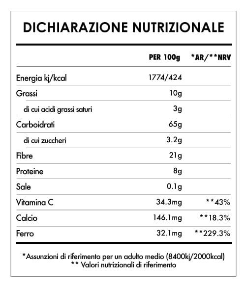 Tabela Nutricional - Curcuma & Pepe Nero