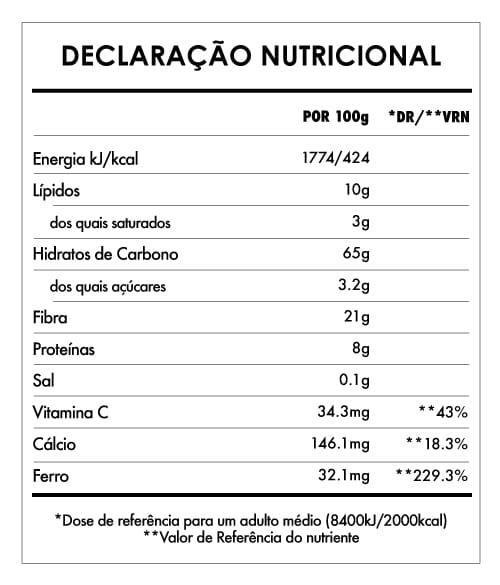 Tabela Nutricional - Curcuma & Pimenta preta