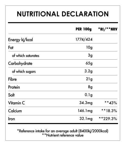 Tabela Nutricional - Turmeric & black pepper