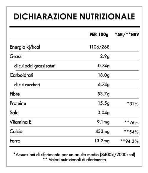 Tabela Nutricional - Erba Di Grano in Polvere Bio
