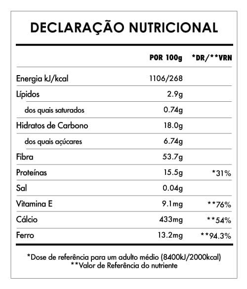 Tabela Nutricional - Erva Trigo