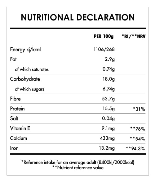 Tabela Nutricional - Wheatgrass Powder Bio