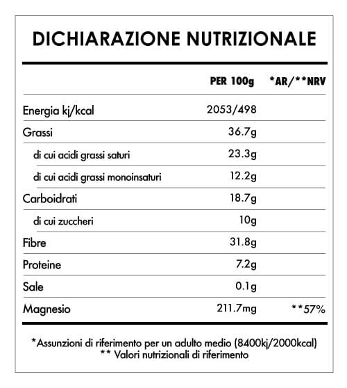 Tabela Nutricional - Esotico