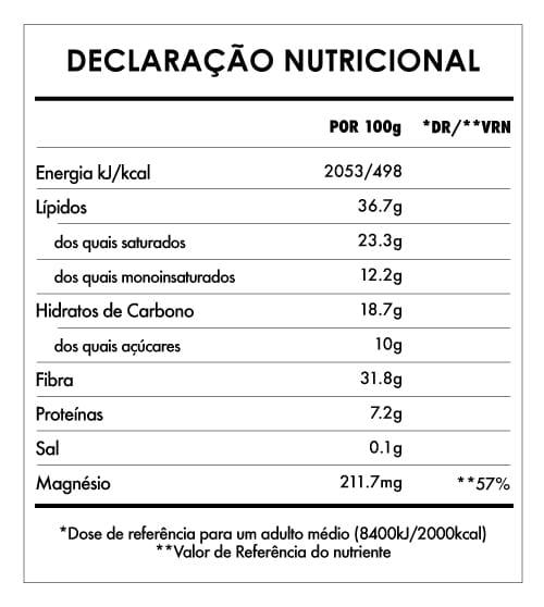 Tabela Nutricional - Exótico