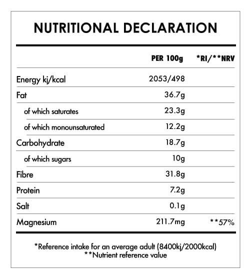 Tabela Nutricional - Exotica