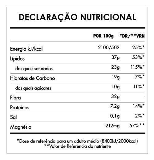 Tabela Nutricional - Exótico Biológico