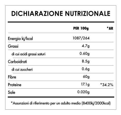 Tabela Nutricional - Fibre della Canapa