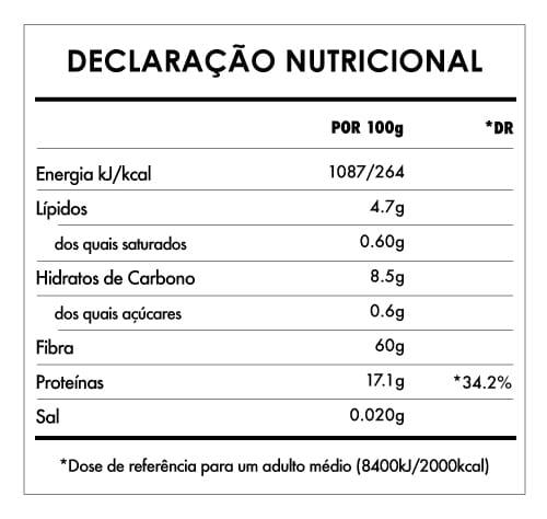 Tabela Nutricional - Fibra de Cânhamo