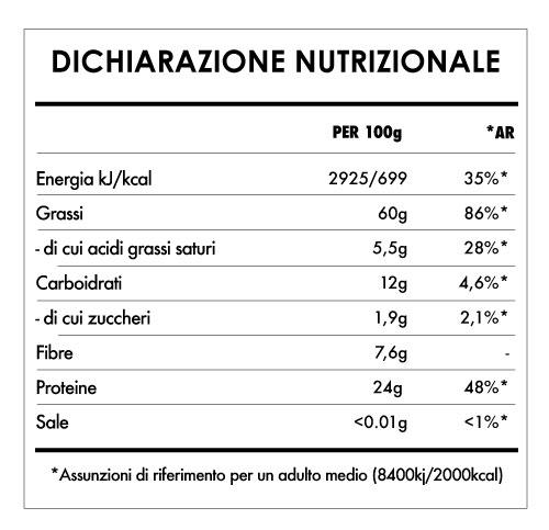 Tabela Nutricional - Burro di Mandorle Bio