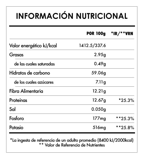 Tabela Nutricional - Guaraná