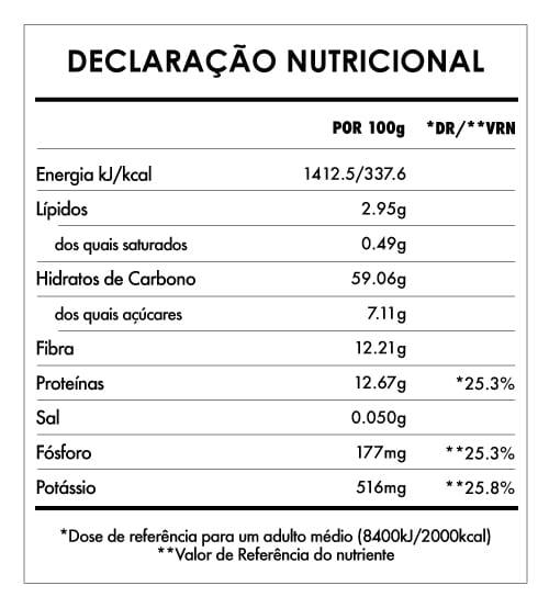 Tabela Nutricional - Guarana