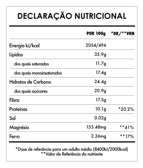 Tabela Nutricional - Incan Trail