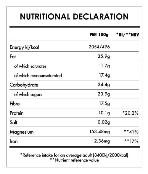 Tabela Nutricional - Incan Trail Mix