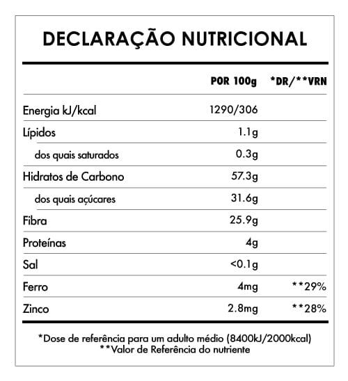 Tabela Nutricional - Lucuma em pó