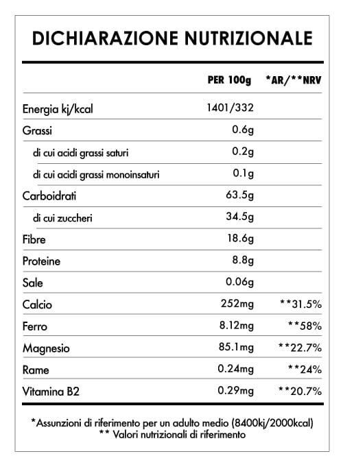 Tabela Nutricional - Maca Gelatinizzata