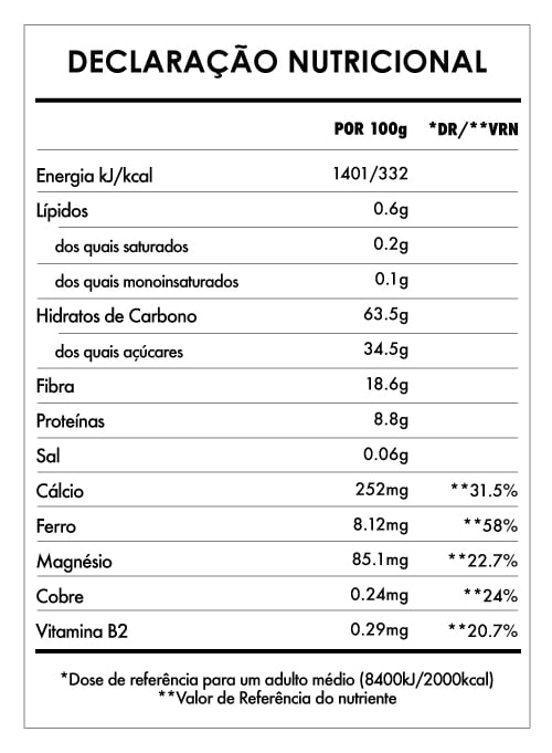 Tabela Nutricional - Maca Gelatinizada
