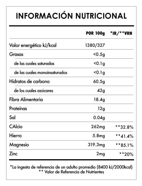 Tabela Nutricional - Maca en Polvo Bio