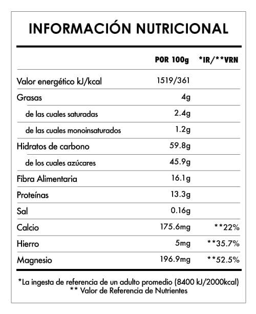 Tabela Nutricional - Macaccino