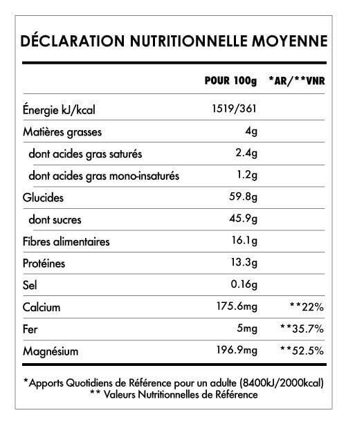 Tabela Nutricional - Macaccino Original