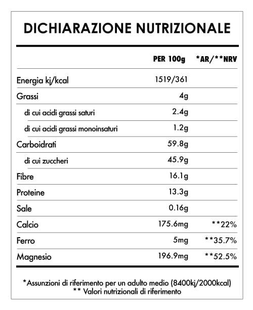 Tabela Nutricional - Macaccino Originale
