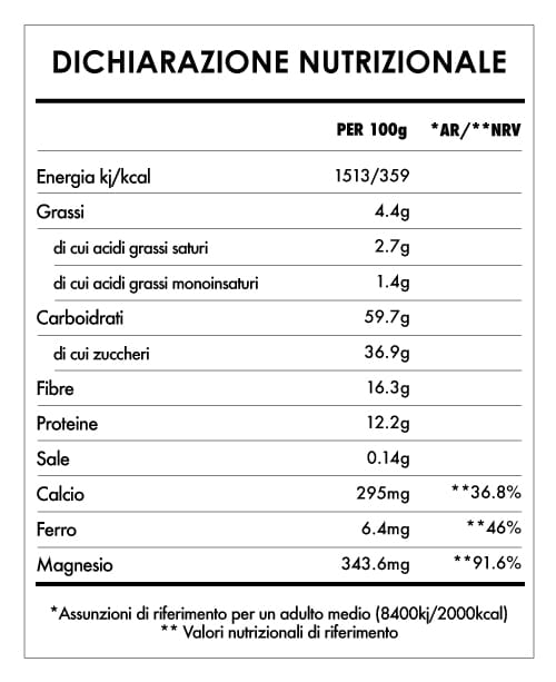 Tabela Nutricional - Macaccino Sensual