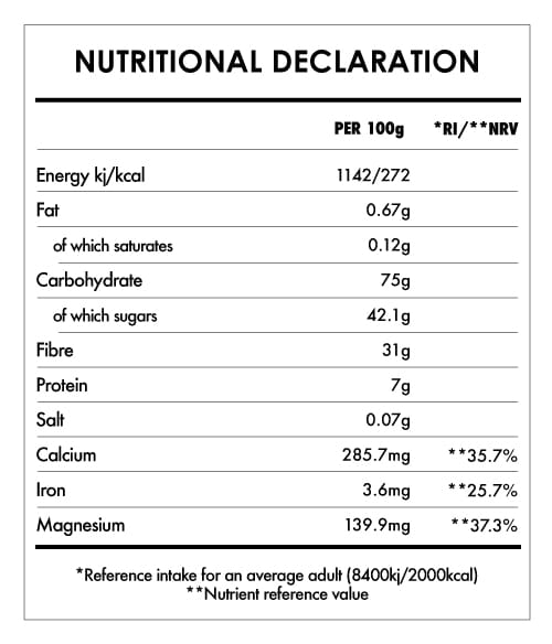 Tabela Nutricional - Macaccino Dark