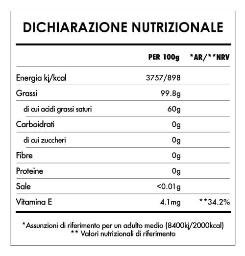 Tabela Nutricional - Burro Di Cacao Crudo