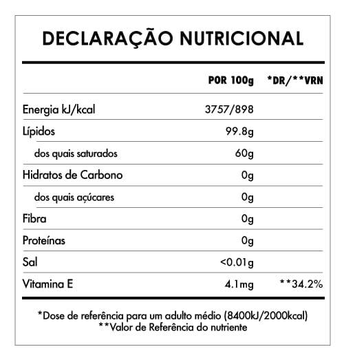 Tabela Nutricional - Manteiga de Cacau