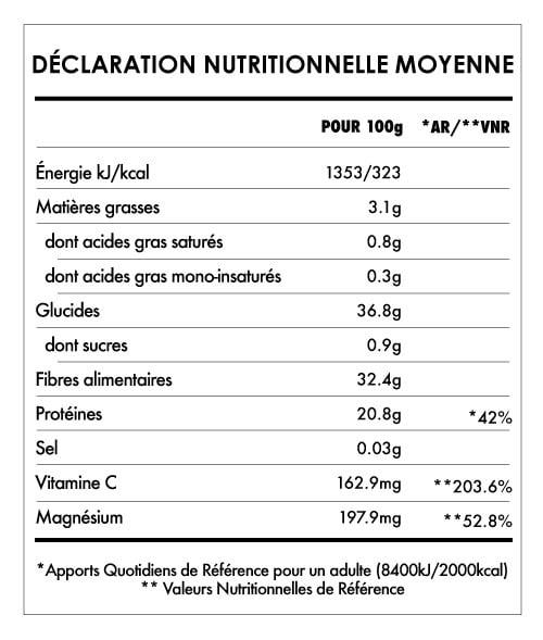 Tabela Nutricional - Matcha en Poudre Bio