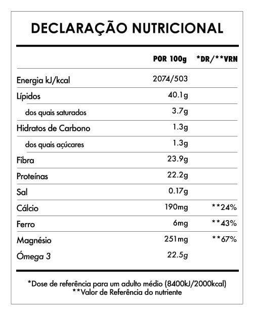 Tabela Nutricional - Mix Ómega 3