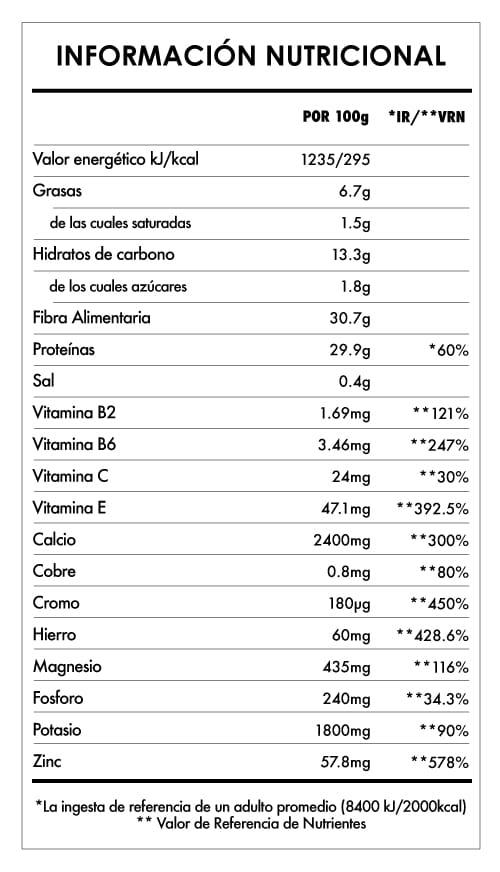 Tabela Nutricional - Moringa en Polvo Bio