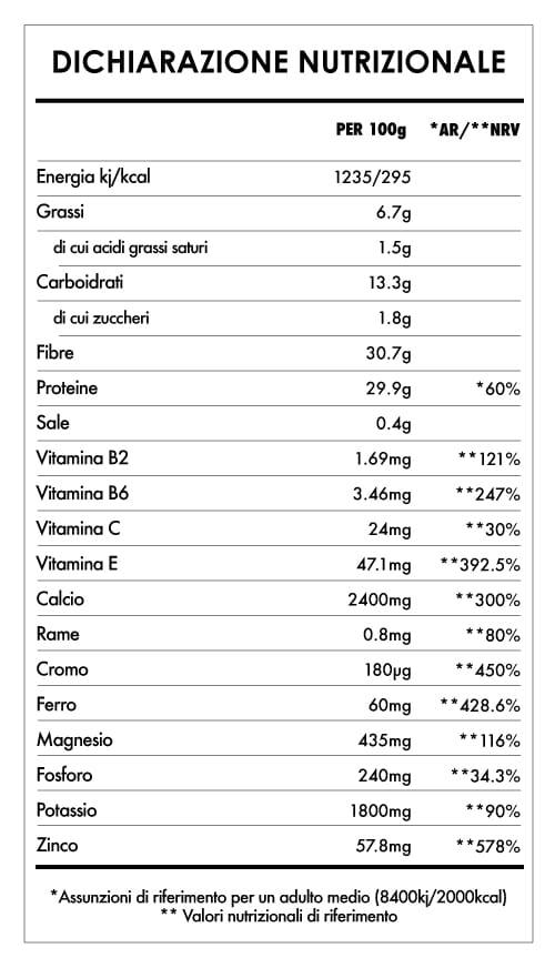 Tabela Nutricional - Moringa
