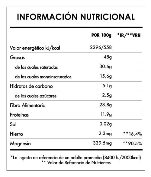 Tabela Nutricional - Pepitas de Cacao Bio